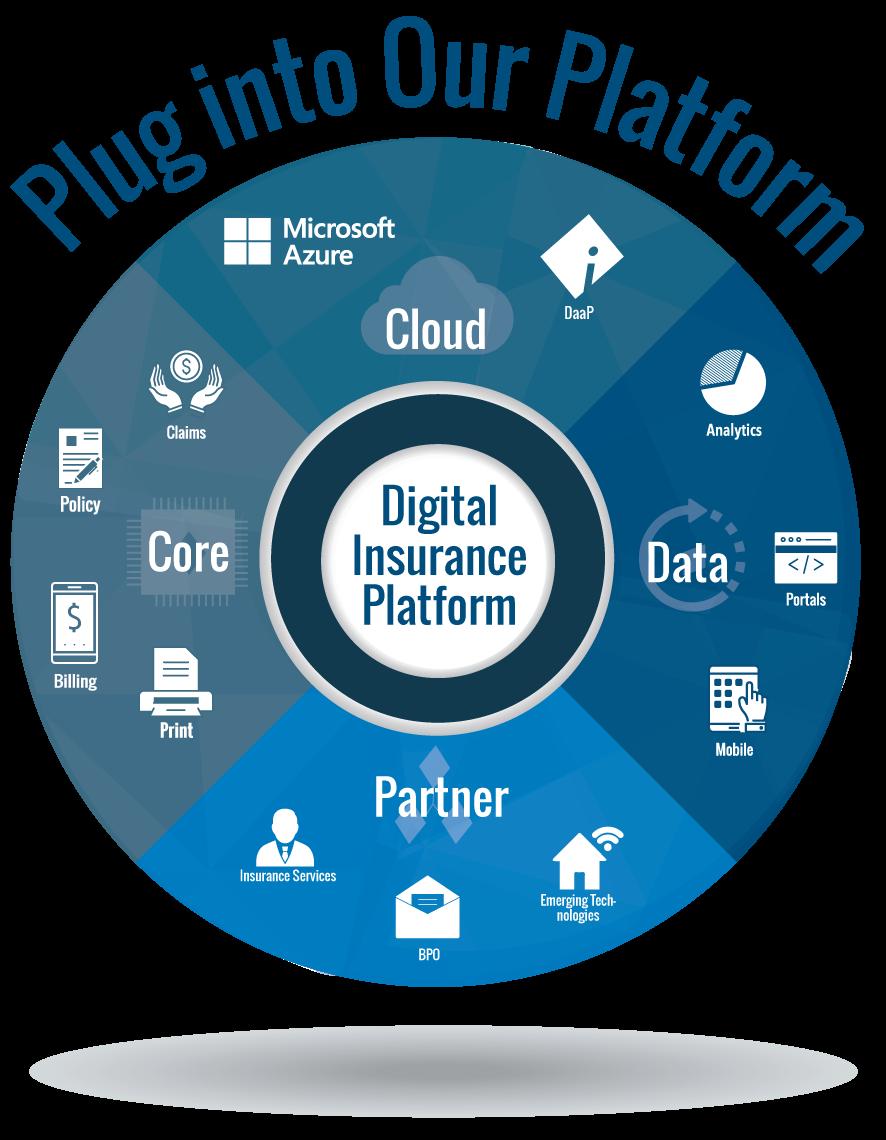 digital-platform-updated-2019